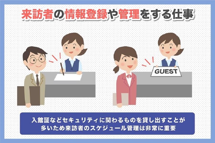 来訪者の情報登録や管理をする